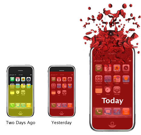 The iPhone Lust-O-Meter bursts